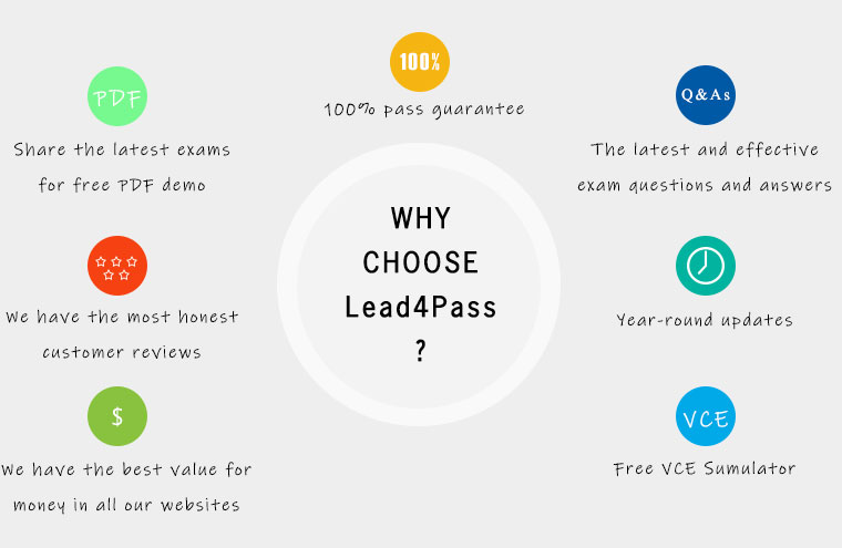 why lead4pass 300-075 exam dumps