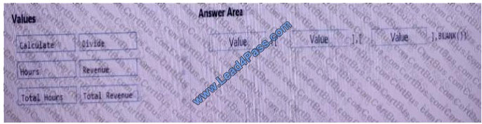 lead4pass 70-779 exam question q3-2
