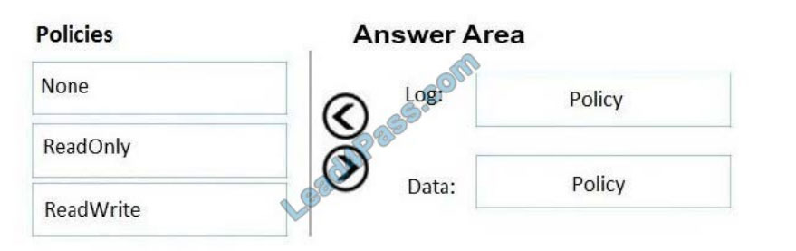 lead4pass az-301 exam questions q3